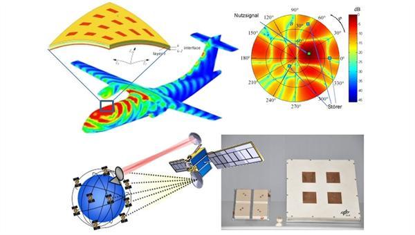Satelliten%2d und Terminalantennen für Kommunikation und Navigation