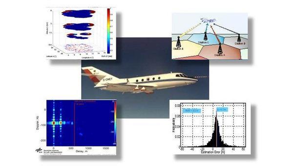 APNT (Alternative Positioning, Navogation and Timing) für die Luftfahrt