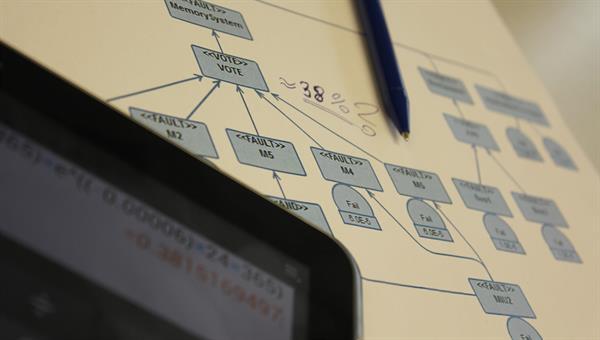 Bestimmung der Ausfallwahrscheinlichkeit eines Software%2dSystems