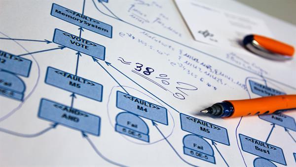 Entwicklung von Algorithmen zur effizienten Generierung von Zustandsräumen