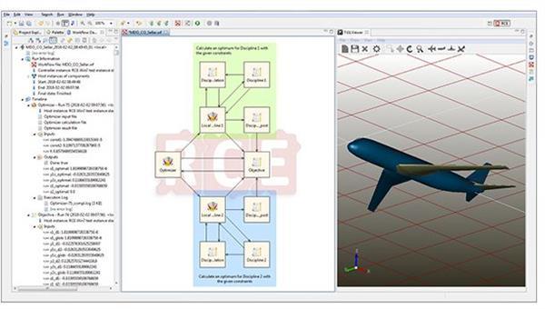Flugzeugentwurf mit verteilten Workflows in RCE