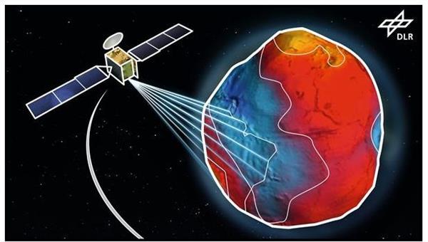 Institut für Satellitengeodäsie und Inertialsensorik