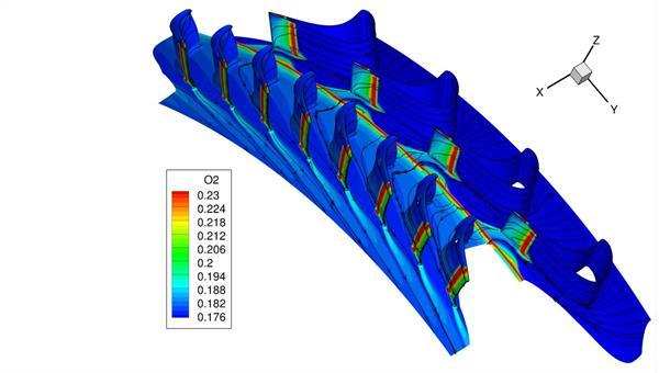 Numerische Studie einer Turbinenstufe mit Schaufelkühlung