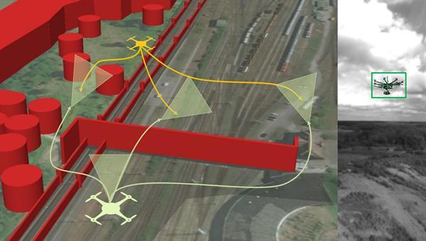 Detektion und automatische Planung zum Abfangen einer Drohne