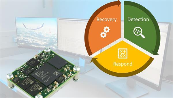 Entwicklung sicherheitskritischer Embedded Systems