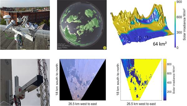 Irradiance maps derived from cloud and cloud shadow images