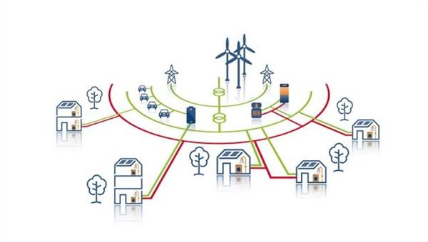 Linked Open Data & GEOSS for energy system analysis