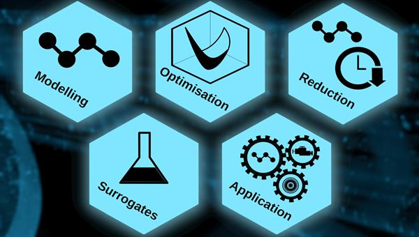 Research fields of the group Chemical Kinetic Modelling