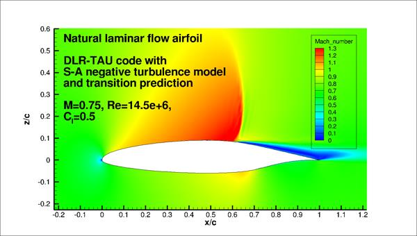 Robust Design of a Shock Bump for Natural Laminar Flow over a Wing