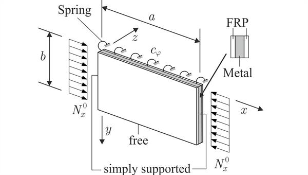 Structural configuration for analysis of flanges