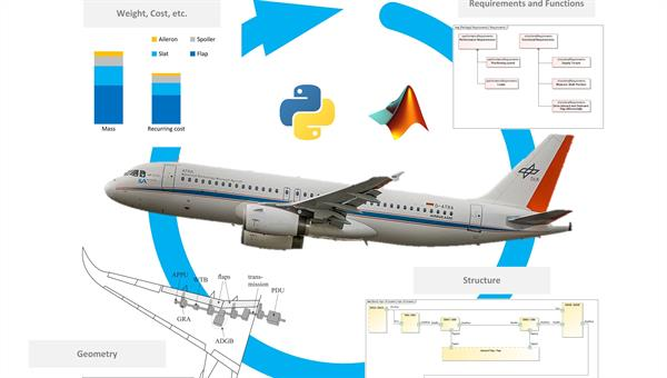 Design Process for Flight Control Systems