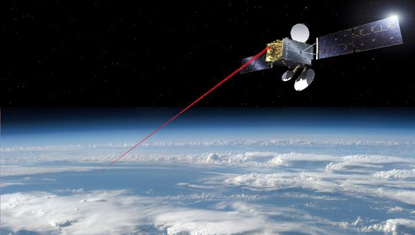 Ground to satellite optical communications link