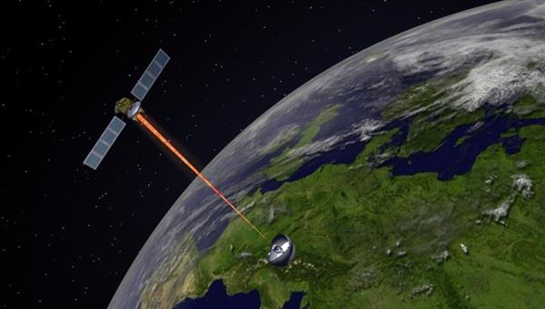 Signal Quality Measurements in Optical Data Downlinks from LEO%2dSatellites