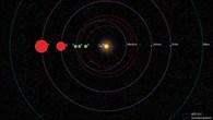 Sonnensysteme im Vergleich