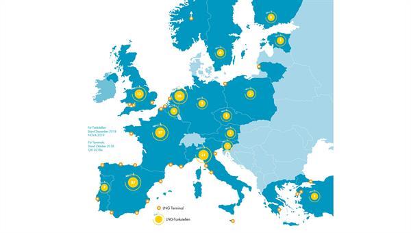 LNG%2dTankstellen und Terminals in Europa: Insgesamt verfügen die EU%2dStaaten zurzeit über rund 150 LNG%2dTankstellen. Ein weiterer Netzausbau erfolgt im Rahmen der EU%2dAFID%2dRichtlinie und durch geförderte Projekte (wie Blue Corridors oder BioLNG EuroNet). Die Lagerkapazitäten der LNG%2dImportterminals betragen in der Regel mehrere 100.000 Kubikmeter LNG. Weitere LNG%2dImportterminals befinden sich aktuell auch in Deutschland in Planung. Quelle: Shell