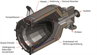 Aufbau HYDROSOL_Plant Reaktor