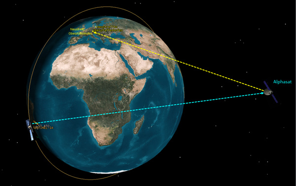 DLR Earth Observation Center Live From An Earth Observation - Satellite image of earth live
