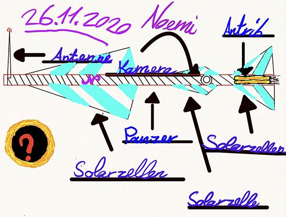 Hier die Zeichnung der achtjährigen Noemi, die ihre Überlegungen für eine Raumsonde zeigt.