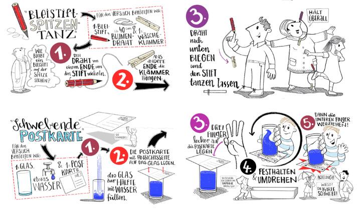 """Die Webseite """"Zauberhafte Physik"""" beinhaltet zahlreiche Anregungen für lustige Mitmach-Experimente."""