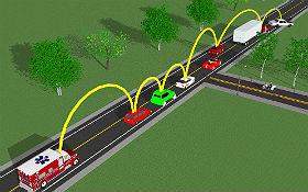 Die Grafik illustriert, wie Autos miteinander Signale austauschen und sich vor einer Gefahr warnen. Bild: DLR
