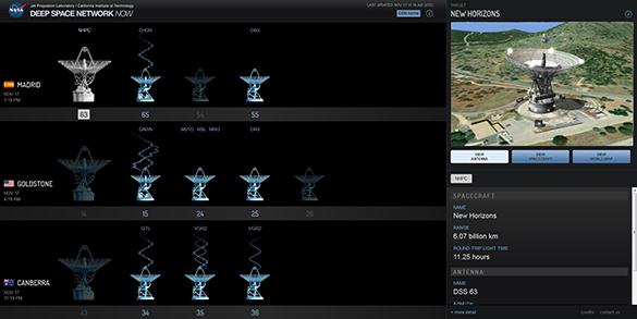 Die Realtime-Animation zeigt, welche Raumsonde gerade im Funkkontakt mit der Erde steht. Bild: NASA/JPL
