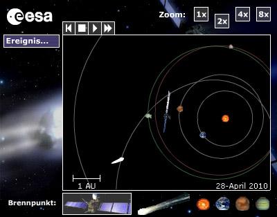 Hier siehst du die Bahn der Sonde Rosetta auf ihrem Weg durchs Sonnensystem. Du kannst die Animation abspielen, verschiedene Zeitpunkte eingeben und auch das Bildschirmfenster verändern. Quelle: ESA