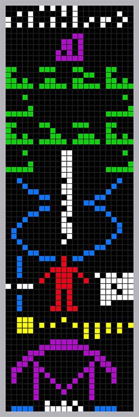 Die Arecibo-Botschaft (künstlich eingefärbt, damit die verschiedenen Symbole besser zu erkennen sind). Bevor du weiterliest, mach mal selbst den Alien-Verständigungs-Test und such die Erde! Gefunden? Unter dem roten Menschen sieht man ein Symbol für unser Sonnensystem (gelbe Punkte) mit der Sonne (das größere Rechteck links) und den Planeten, wobei die Erde als dritter Planet hervorgehoben ist. Bild: Arne Nordmann/Wikipedia