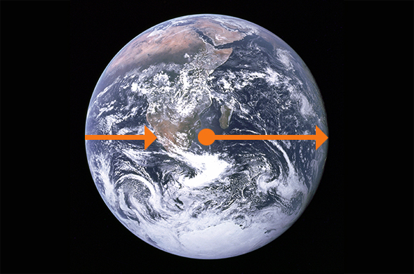 """Gedankenspiel zu einer """"Wanderung"""" um die ganze Erdkugel herum. Originalbild: NASA"""