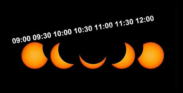 Hier eine vereinfachte Darstellung, die die Phasen der bevorstehenden Sonnenfinsternis zeigt. Einzelbilder: NASA