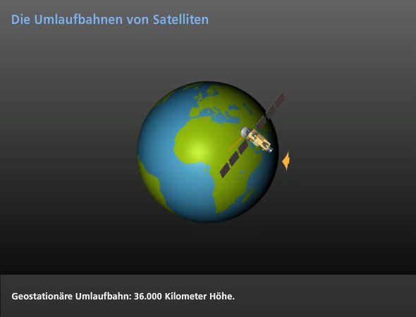 2.2 Satelliten in niedriger Umlaufbahn