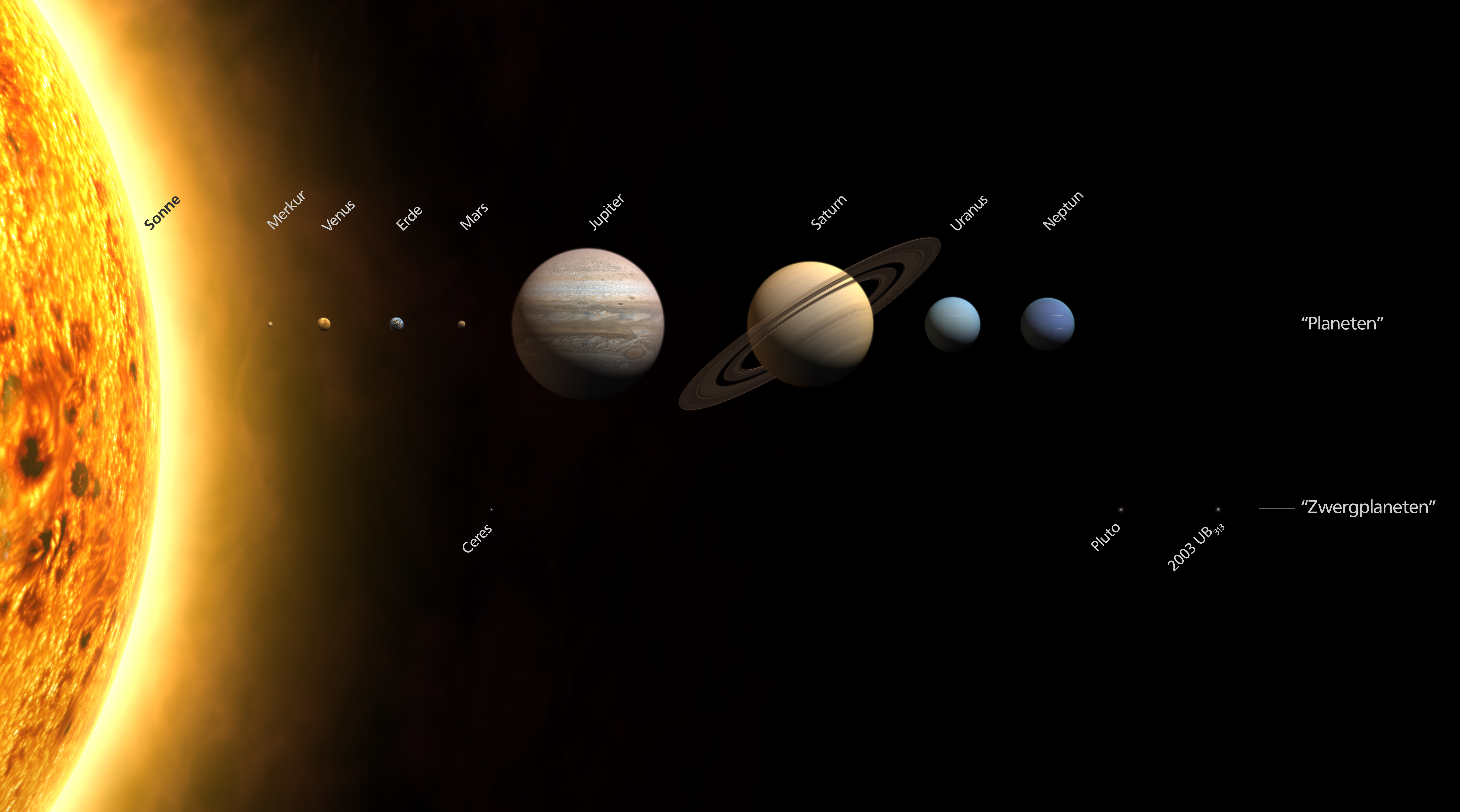 solar system after 2006 - photo #21