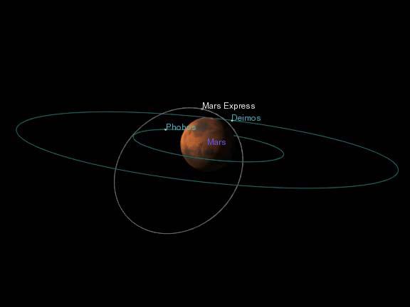 Der Phobos-Vorbeiflug von Mars Express am 7. März 2010