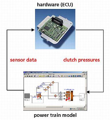 Dlr Institut Fur Robotik Und Mechatronik Real Time Simulation
