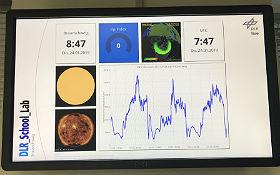 Messung der Sonnenaktivität und ihrer Auswirkungen auf die Ionosphäre. Bild: © DLR, alle Rechte vorbehalten, jegliche Weiterverbreitung verboten
