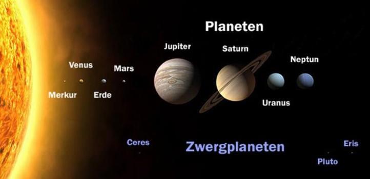 Warum wird gerade der Mars und nicht ein anderer Planet aus unserem Sonnensystem untersucht? Bild: DLR (CC-BY 3.0).