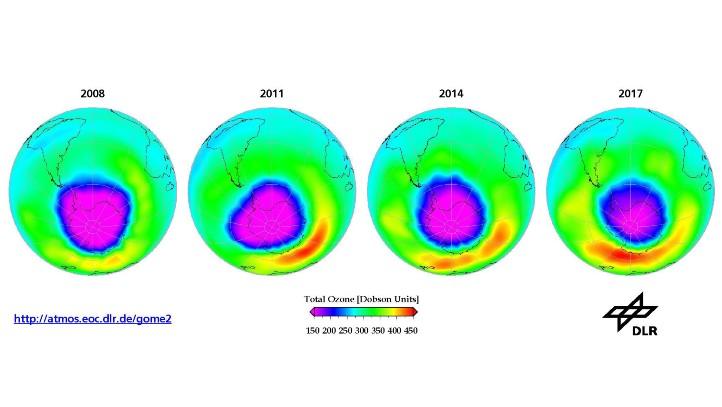Entwicklung der Ozonschicht seit 2008. Bild: DLR
