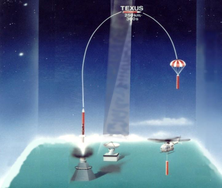 Schwerelosigkeitsforschung mit einer Höhenforschungsrakete Bild: DLR