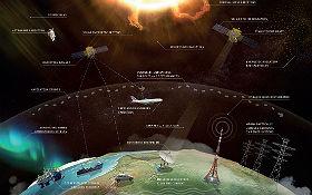 Effekte des Weltraumwetters. Bild: ESA