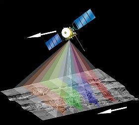 Ein ganz besonderes Instrument: Die HRSC-Kamera auf der Raumsonde Mars Express nimmt die Marsoberfläche aus verschiedenen Blickwinkeln auf. Aus diesen Daten werden beeindruckende Stereobilder erzeugt. Bild: DLR (CC-BY 3.0)