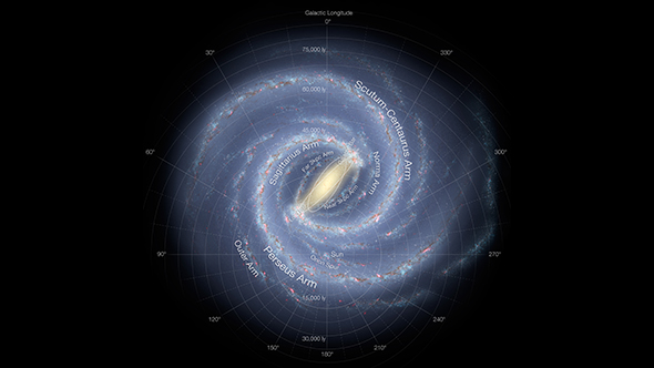 """So wie hier im Bild kann man sich unsere Galaxie, die Milchstraße vorstellen. Ganz klein ist da auch unsere Sonne (in Englisch """"Sun) eingezeichnet. Sie kreist wie alle Sterne um das Zentrum. Bild: ESO/Wikipedia"""