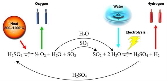 chemischer grundstoff eu