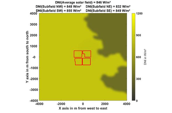 https://www.dlr.de/sf/en/Portaldata/73/Resources/images/aktuelles/2019/WobaS_Strahlungskarte_590.png