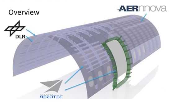 Consortium for the thermoplastic upper shell
